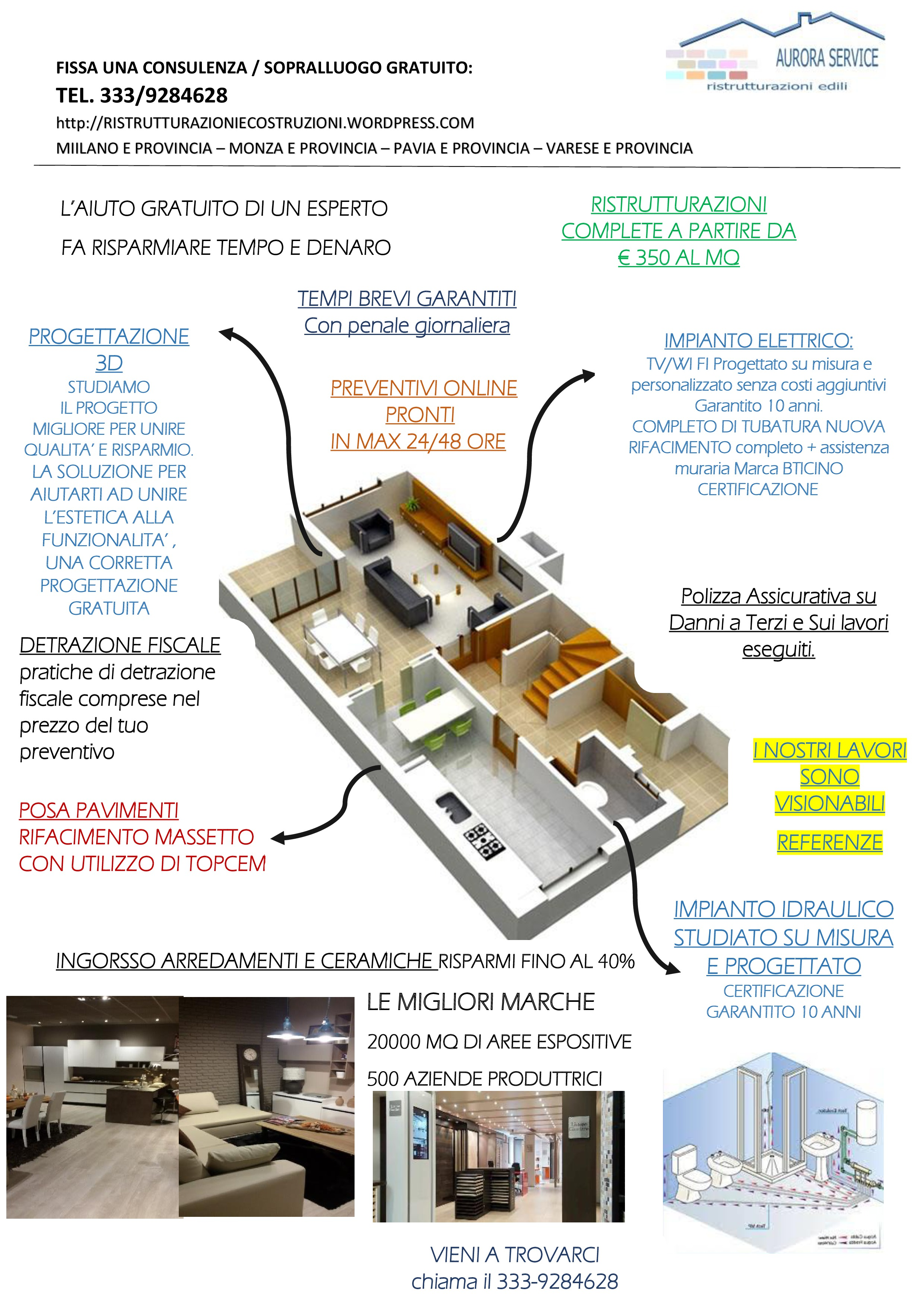 Ristrutturazioni Milano Prezzi Da Ingrosso La Tua Casa Come La